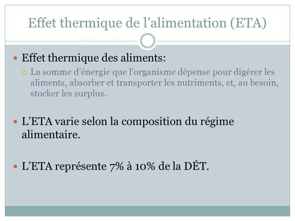 Effet thermique de l'alimentation (ETA)