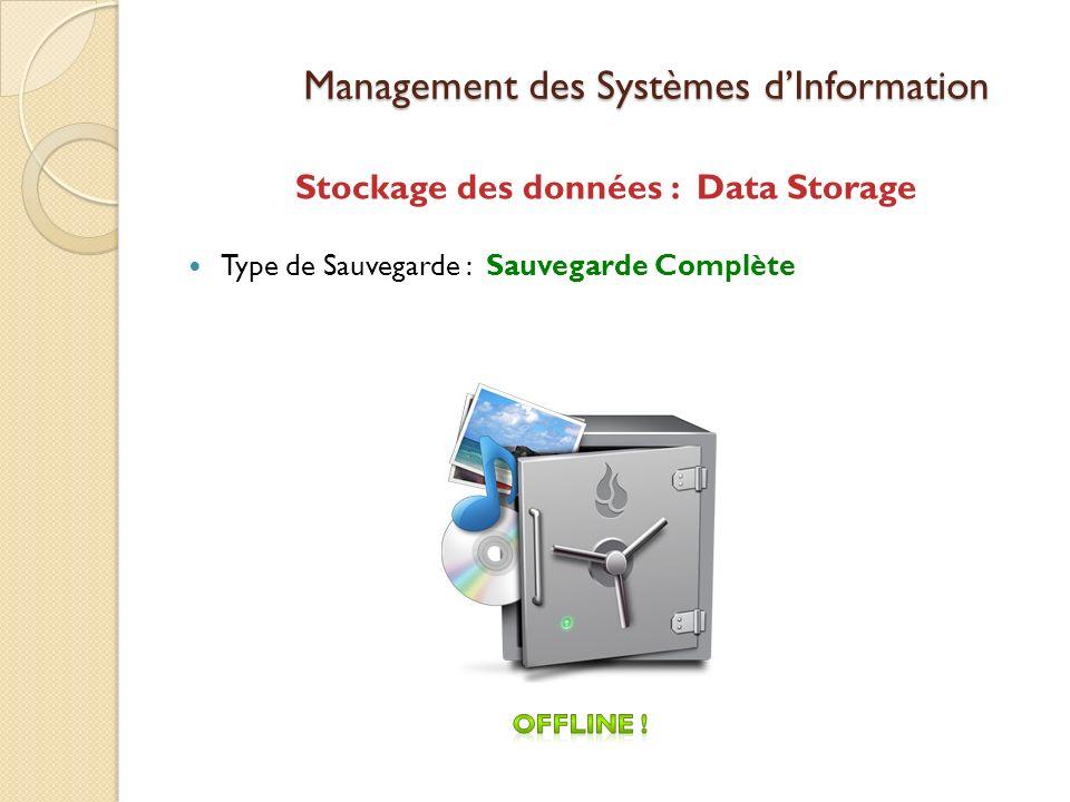 Management des Systèmes d'Information