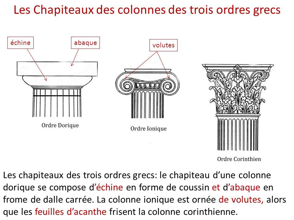 Les Chapiteaux des colonnes des trois ordres grecs
