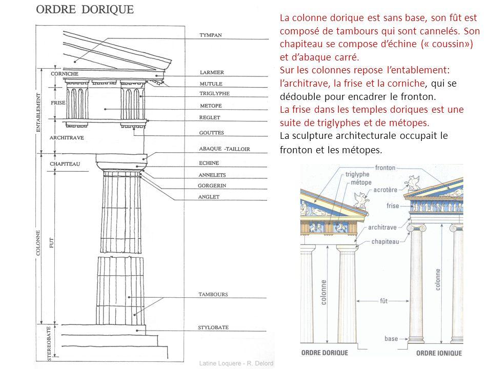 La colonne dorique est sans base, son fût est composé de tambours qui sont cannelés. Son chapiteau se compose d'échine (« coussin») et d'abaque carré.