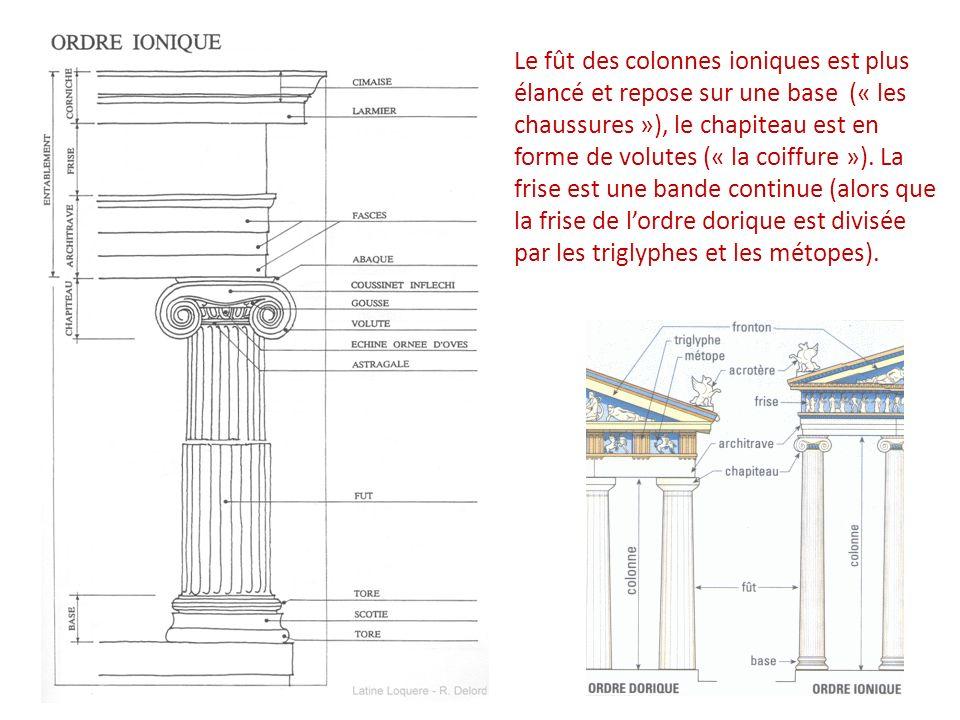 Le fût des colonnes ioniques est plus élancé et repose sur une base (« les chaussures »), le chapiteau est en forme de volutes (« la coiffure »).