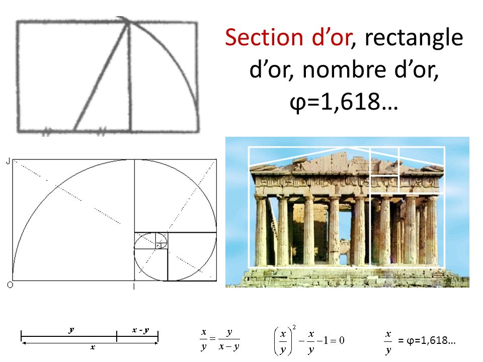 Section d'or, rectangle d'or, nombre d'or, ϕ=1,618…
