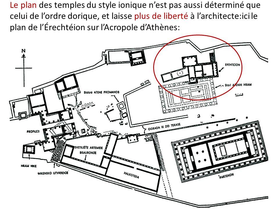 Le plan des temples du style ionique n'est pas aussi déterminé que celui de l'ordre dorique, et laisse plus de liberté à l'architecte:ici le plan de l'Érechtéion sur l'Acropole d'Athènes: