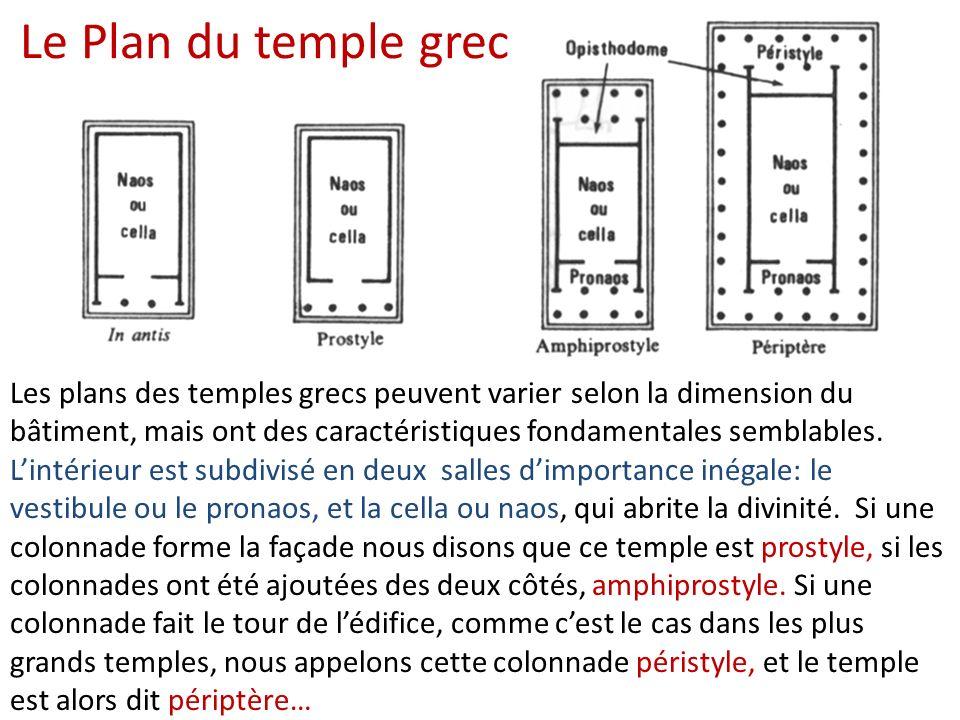 Le Plan du temple grec