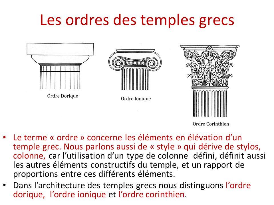 Les ordres des temples grecs