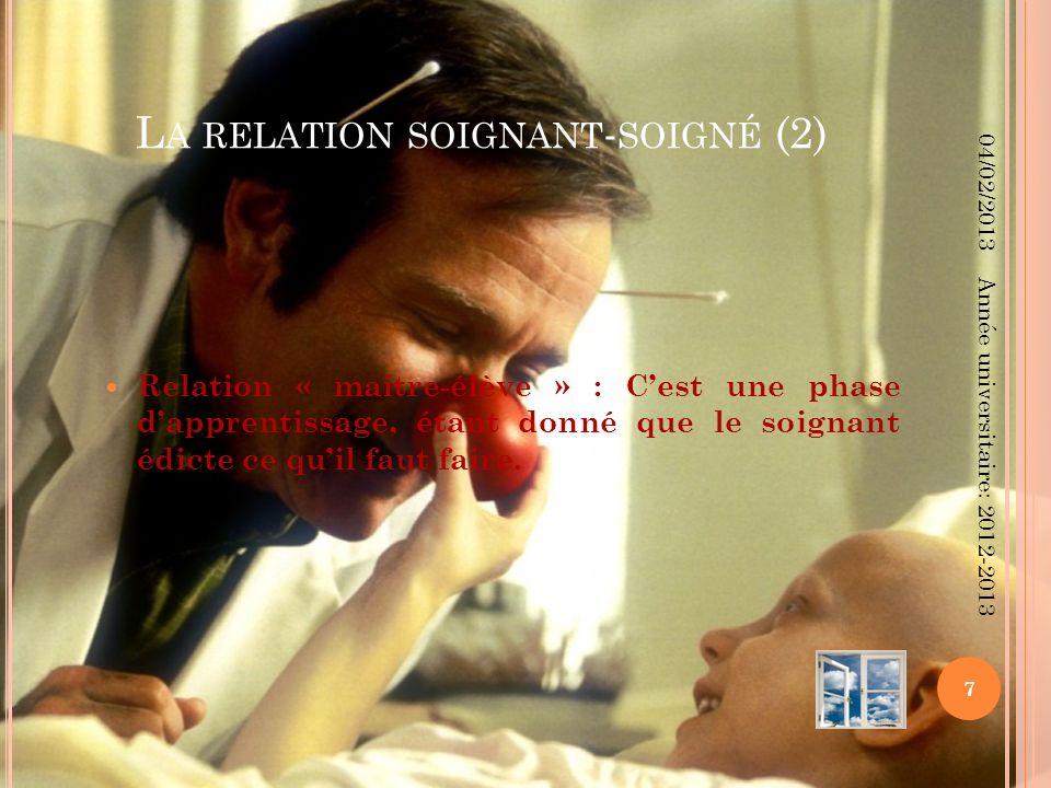 La relation soignant-soigné (2)