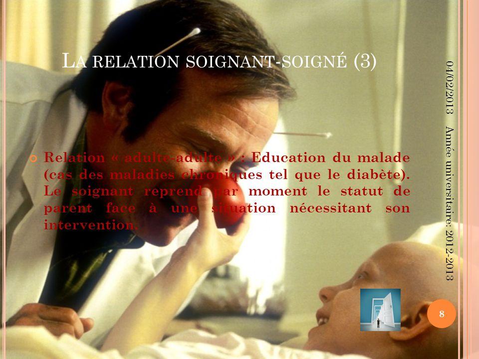 La relation soignant-soigné (3)