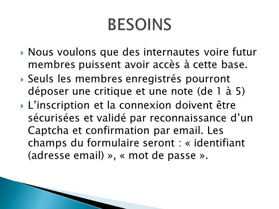 BESOINS Nous voulons que des internautes voire futur membres puissent avoir accès à cette base.