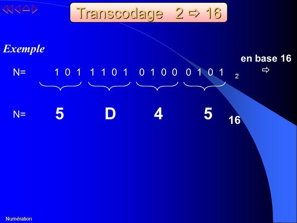 5 D 4 5 16 Transcodage 2  16 Exemple en base 16  N=
