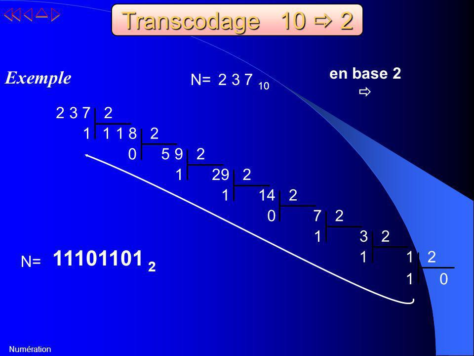 Transcodage 10  2 11101101 2 Exemple en base 2  N= 2 3 7 10 2 3 7 2