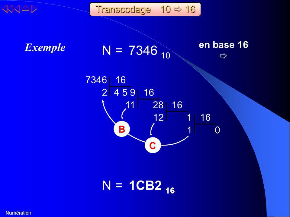 N = 7346 10 N = 1CB2 16 Exemple Transcodage 10  16 en base 16  7346