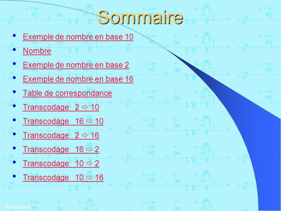 Sommaire Exemple de nombre en base 10 Nombre