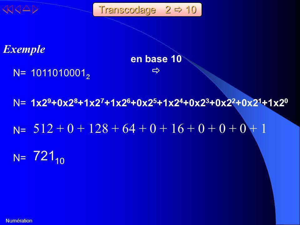 Transcodage 2  10 Exemple. en base 10.  N= 10110100012. N= 1x29+0x28+1x27+1x26+0x25+1x24+0x23+0x22+0x21+1x20.