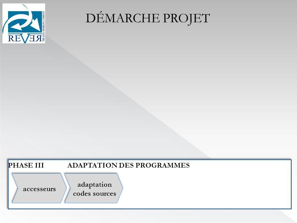 DÉMARCHE PROJET PHASE III ADAPTATION DES PROGRAMMES adaptation