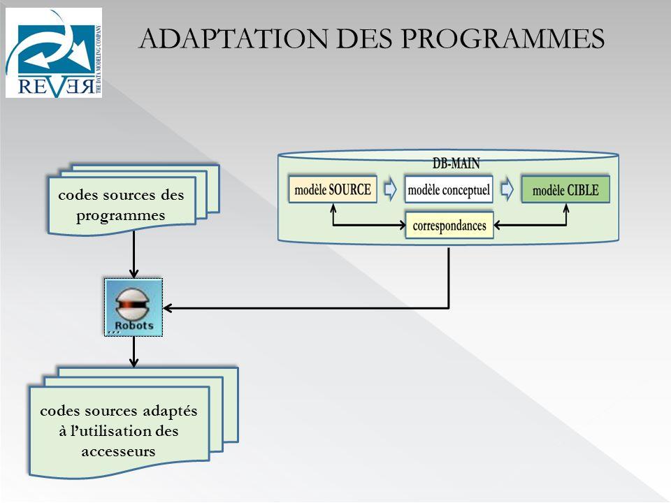 ADAPTATION DES PROGRAMMES