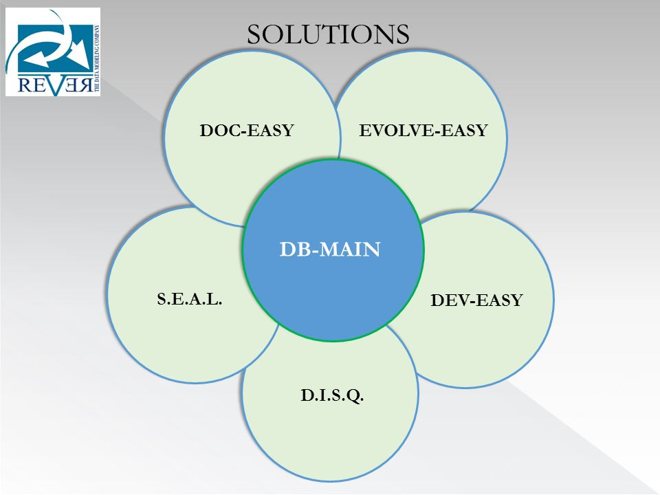 SOLUTIONS DOC-EASY EVOLVE-EASY DB-MAIN S.E.A.L. DEV-EASY D.I.S.Q.