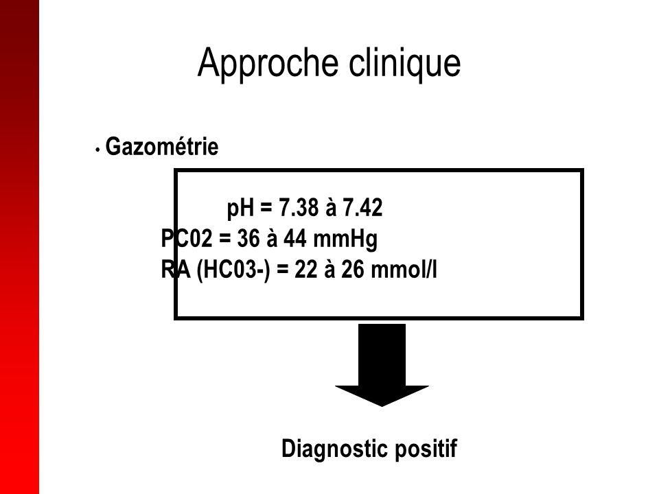 Approche clinique pH = 7.38 à 7.42 PC02 = 36 à 44 mmHg