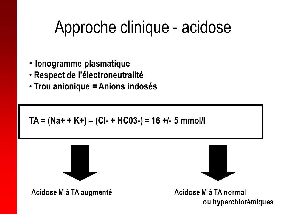 Approche clinique - acidose