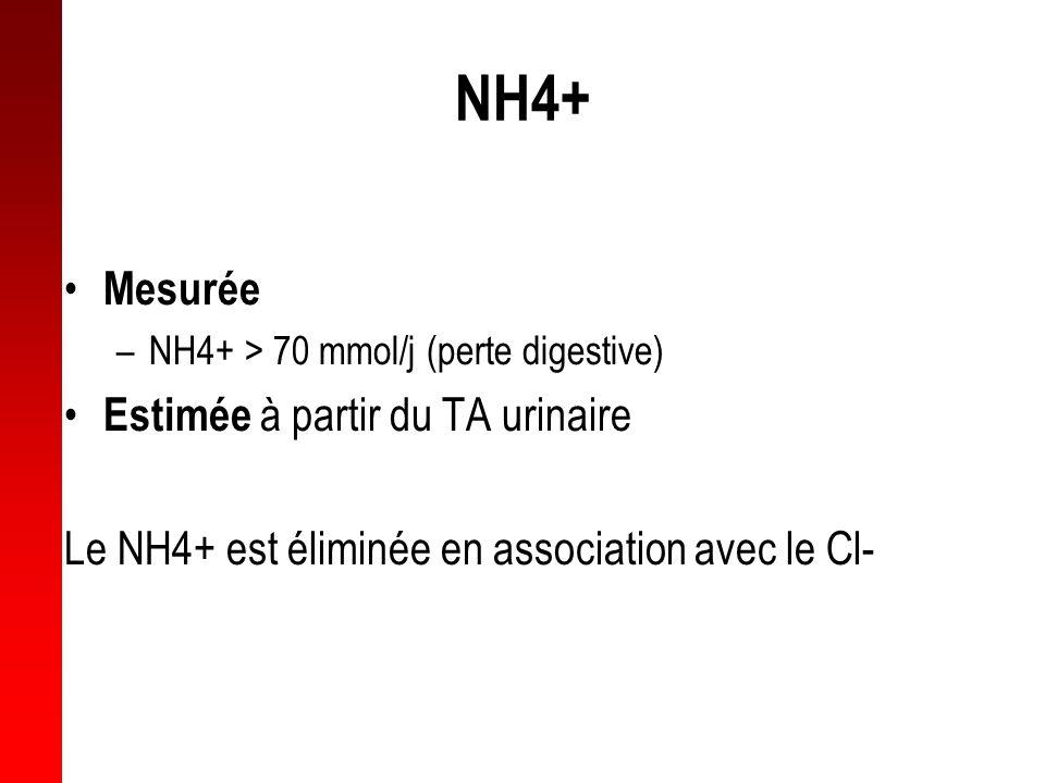 NH4+ Mesurée Estimée à partir du TA urinaire