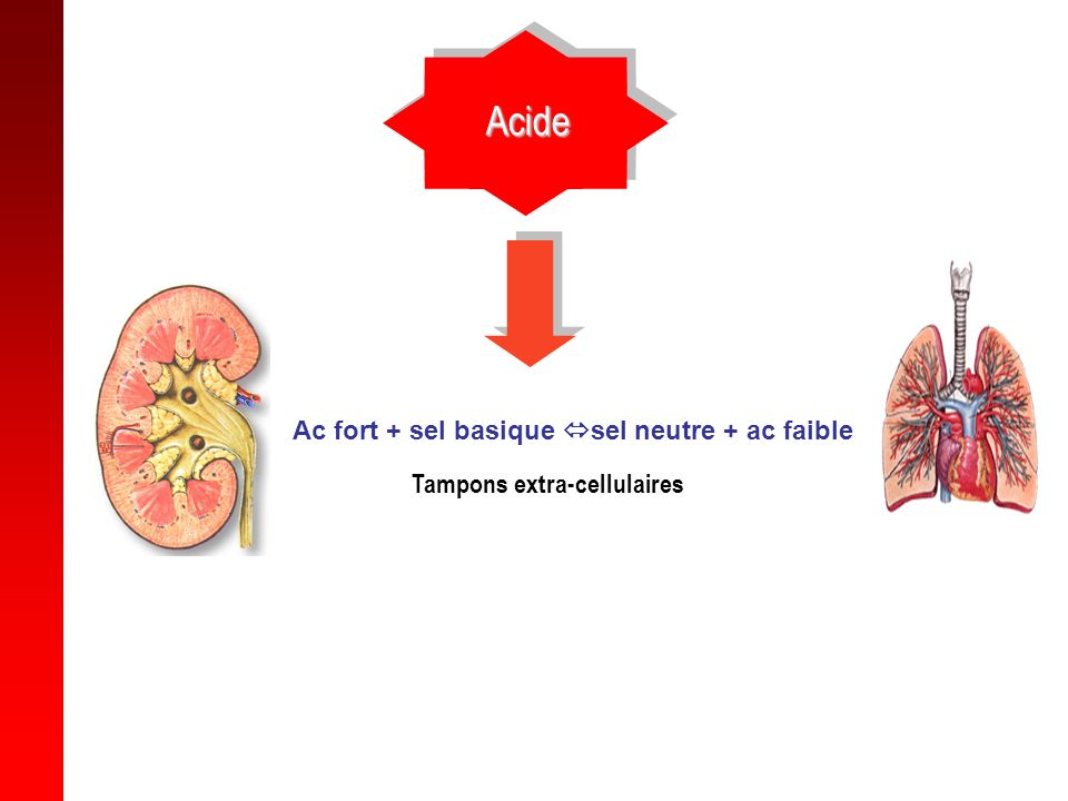 Acide Ac fort + sel basique sel neutre + ac faible