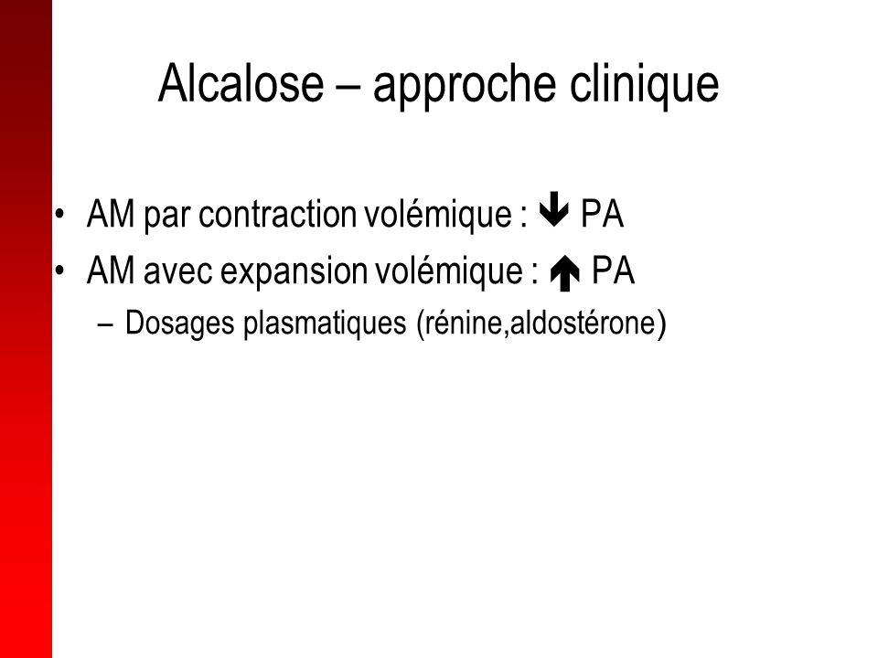 Alcalose – approche clinique