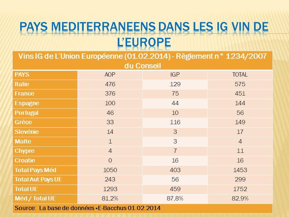Pays MEditerranEens dans les IG Vin de l'Europe
