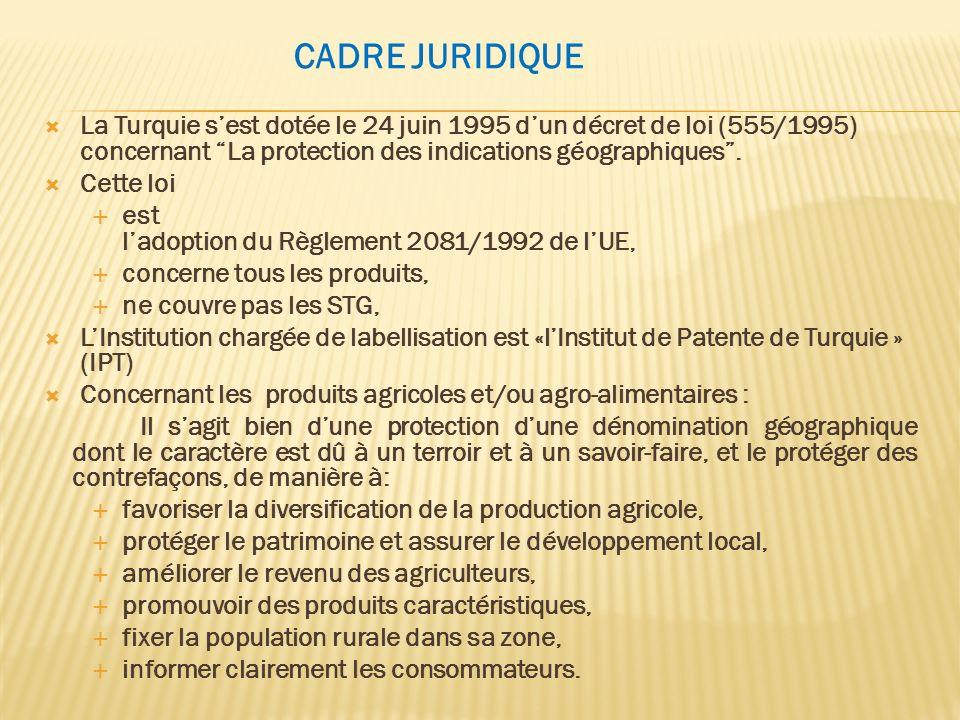 CADRE JURIDIQUE La Turquie s'est dotée le 24 juin 1995 d'un décret de loi (555/1995) concernant La protection des indications géographiques .