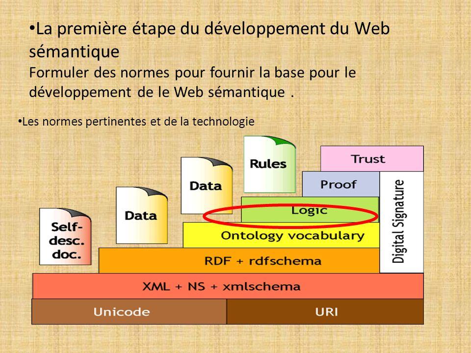 La première étape du développement du Web sémantique Formuler des normes pour fournir la base pour le développement de le Web sémantique .
