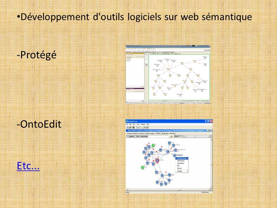 Développement d outils logiciels sur web sémantique