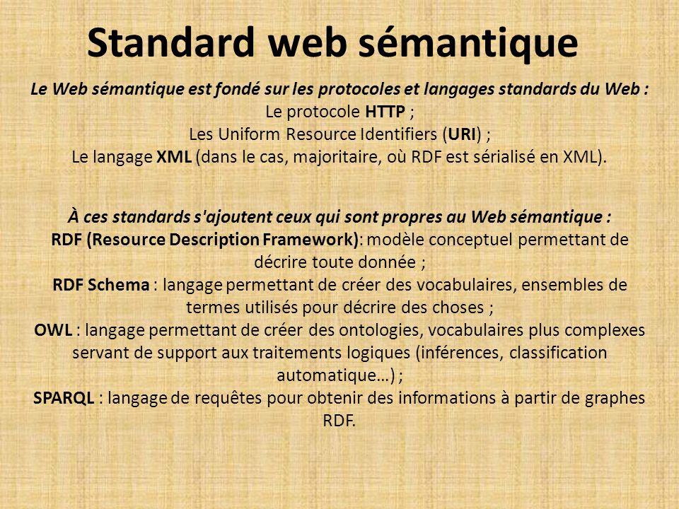 Standard web sémantique