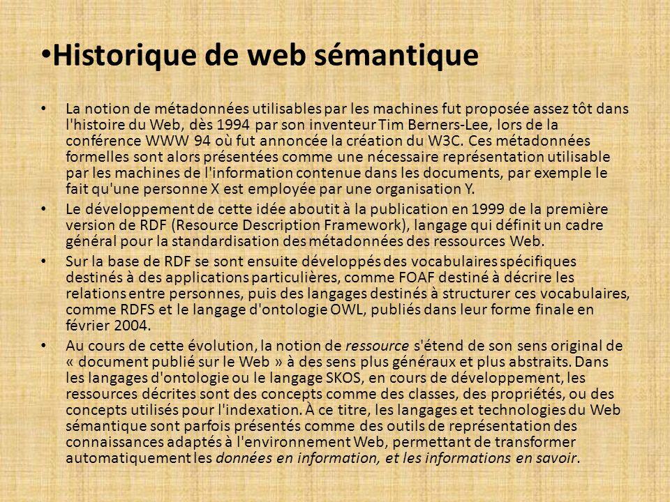 Historique de web sémantique