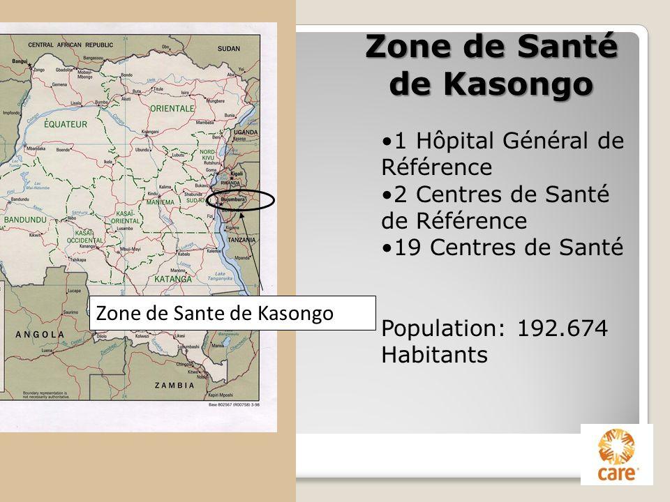 Zone de Santé de Kasongo
