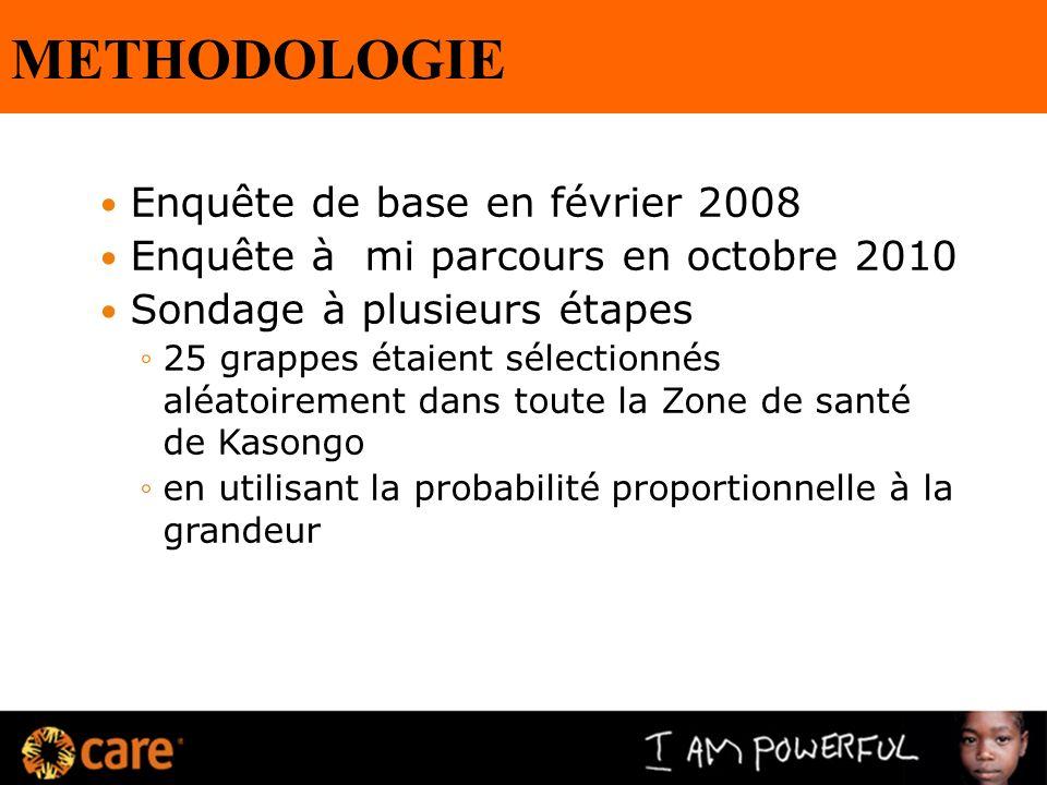 METHODOLOGIE Enquête de base en février 2008