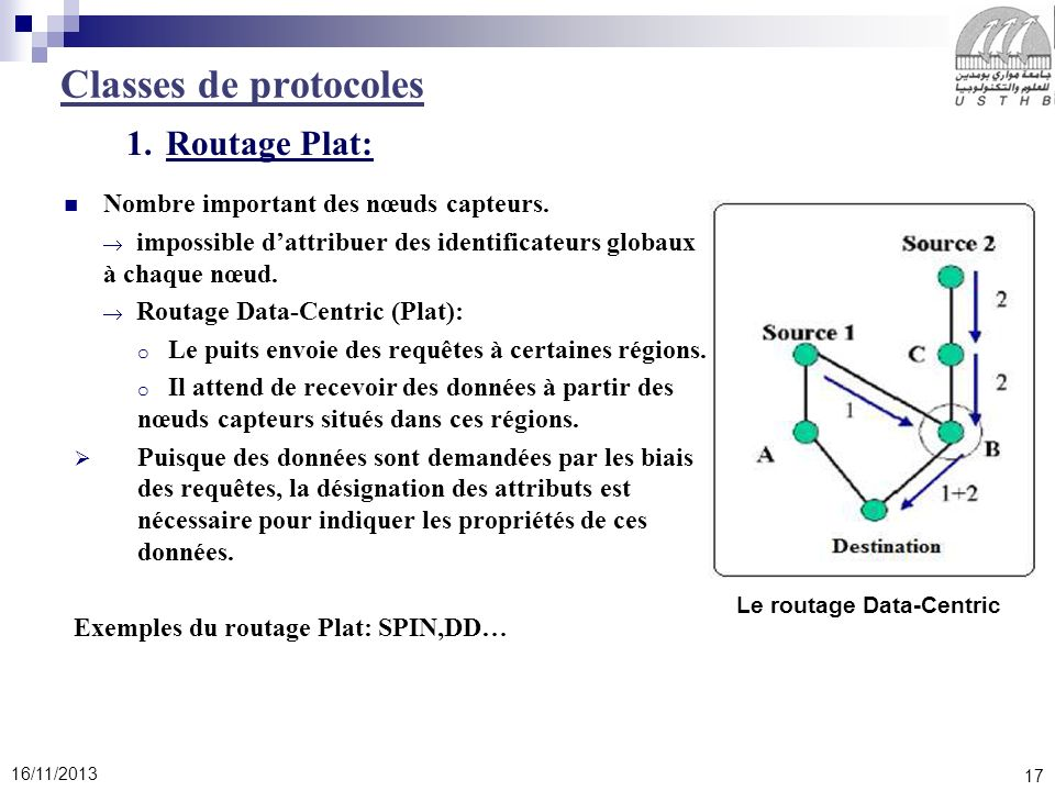 Classes de protocoles Routage Plat: