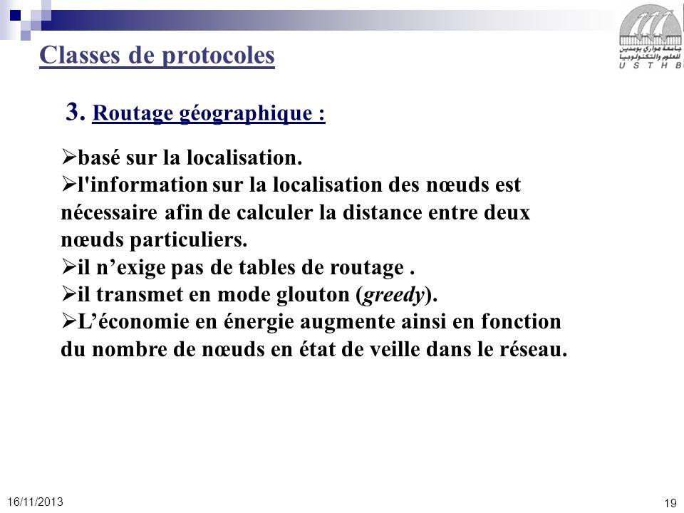 3. Routage géographique :
