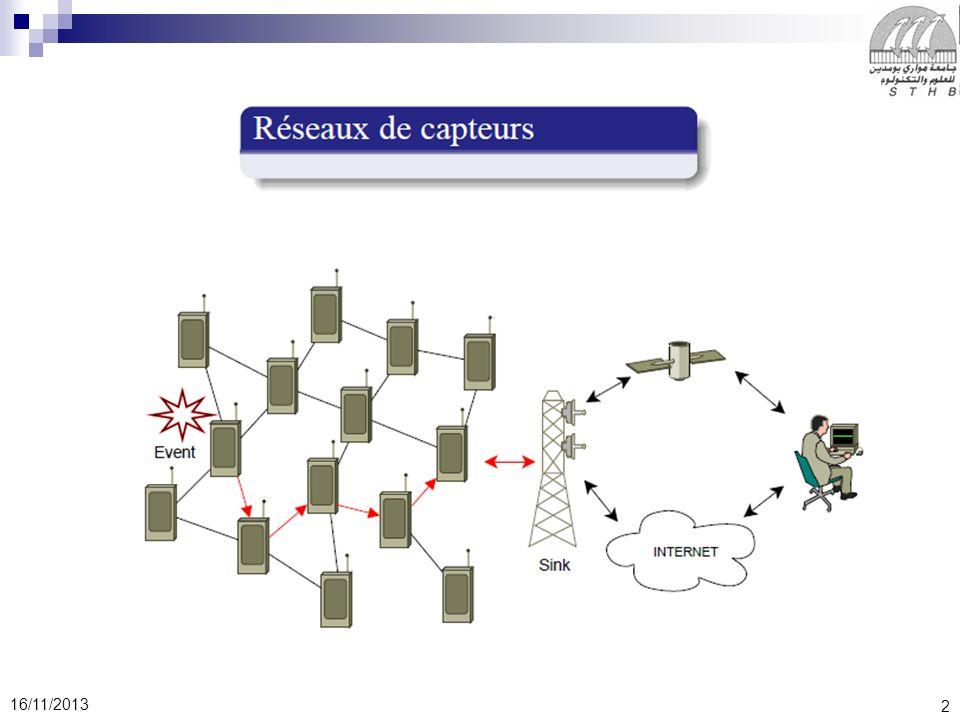 Apres une bref introduction et une présentation général des réseaux de capteurs en expliquant plusieurs point tel que (l'architecture, caractéristique, application etc.,,,,,,,,,,, )