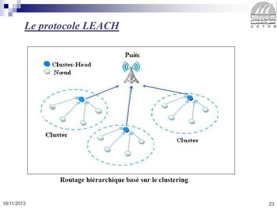 Le protocole LEACH Routage hiérarchique basé sur le clustering.