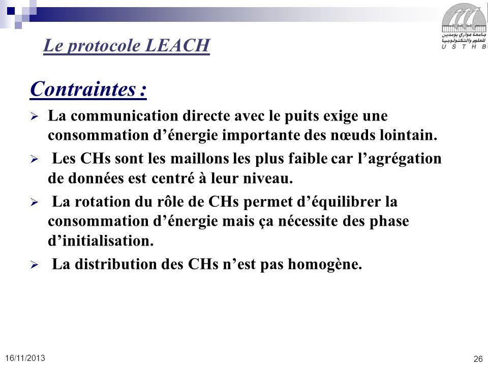 Contraintes : Le protocole LEACH