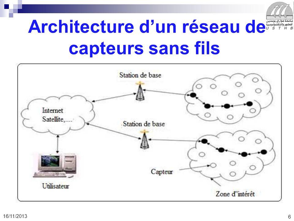Architecture d'un réseau de capteurs sans fils