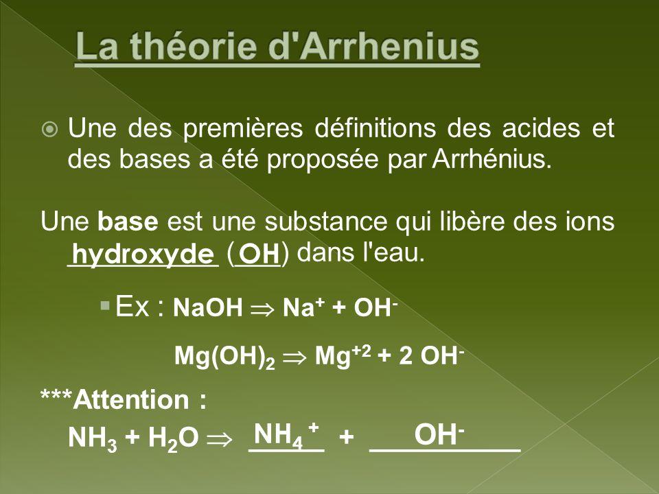 La théorie d Arrhenius Ex : NaOH  Na+ + OH- Mg(OH)2  Mg+2 + 2 OH-