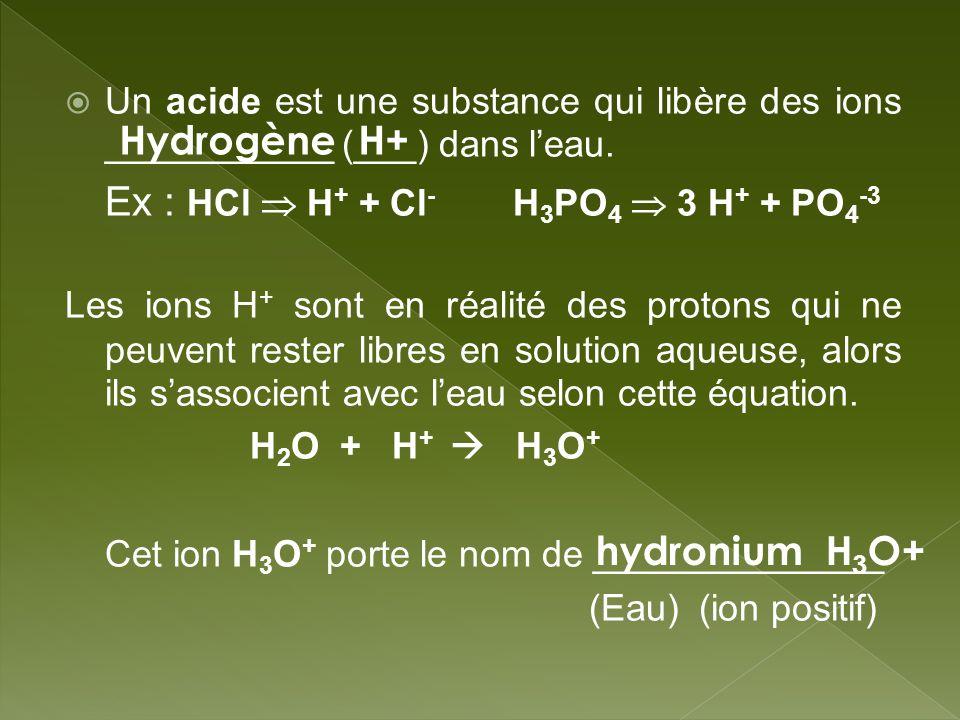 Ex : HCl  H+ + Cl- H3PO4  3 H+ + PO4-3
