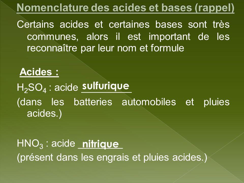 Nomenclature des acides et bases (rappel)