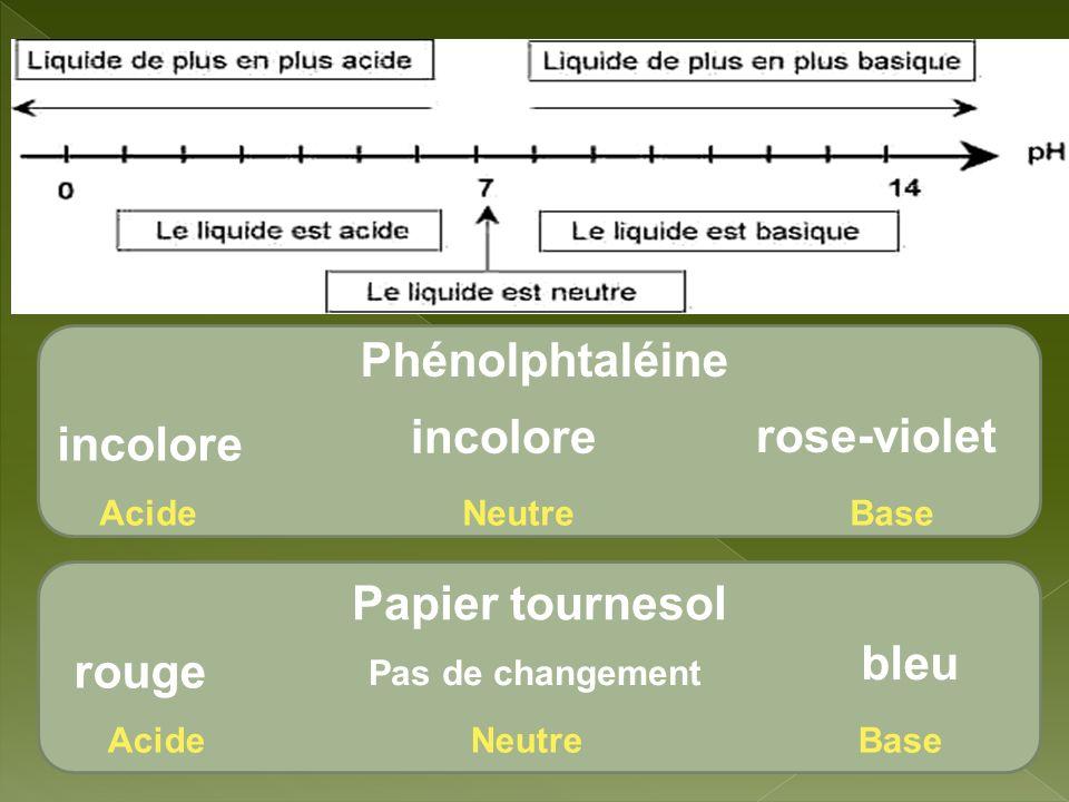 Phénolphtaléine incolore rose-violet incolore Papier tournesol bleu