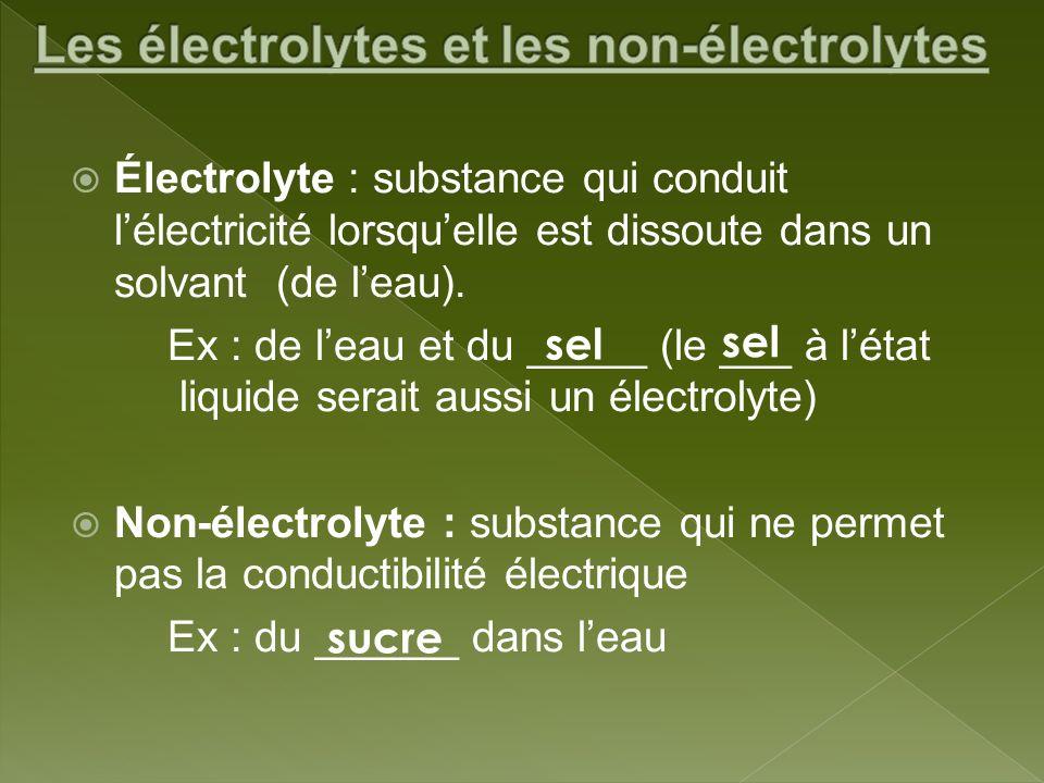 Les électrolytes et les non-électrolytes