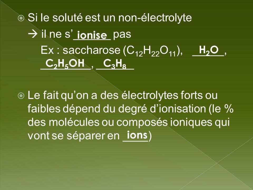 Si le soluté est un non-électrolyte  il ne s'______ pas