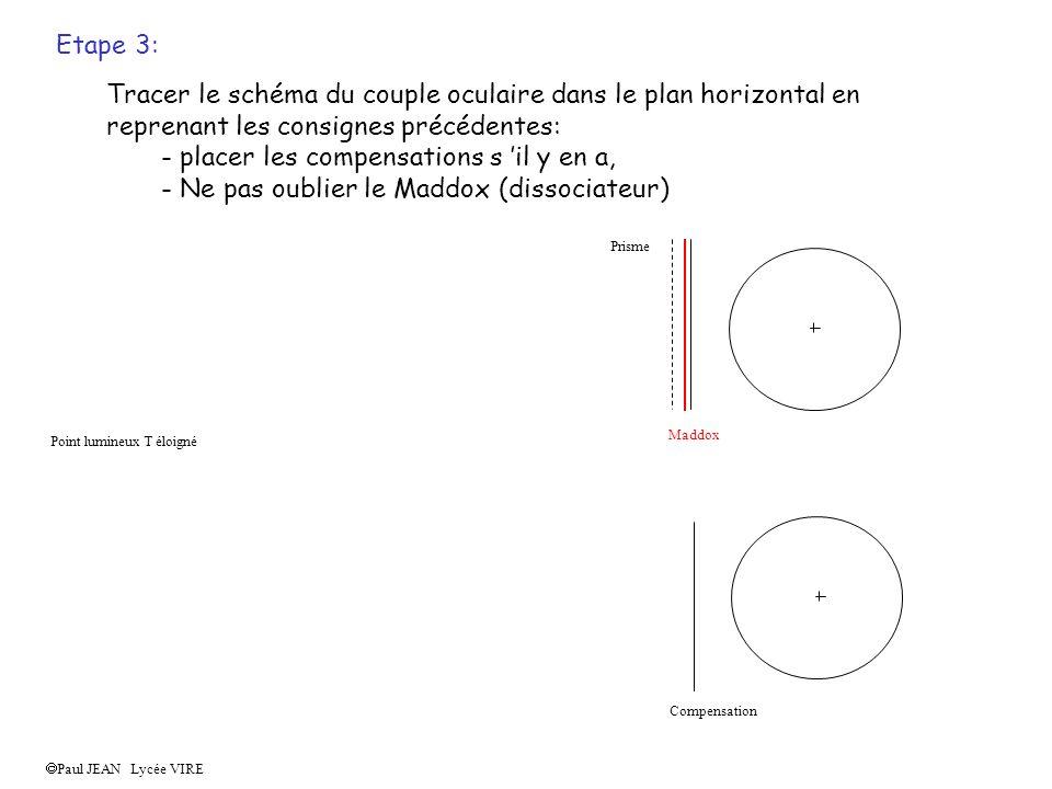 Etape 3: