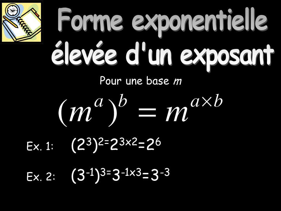 Forme exponentielle élevé