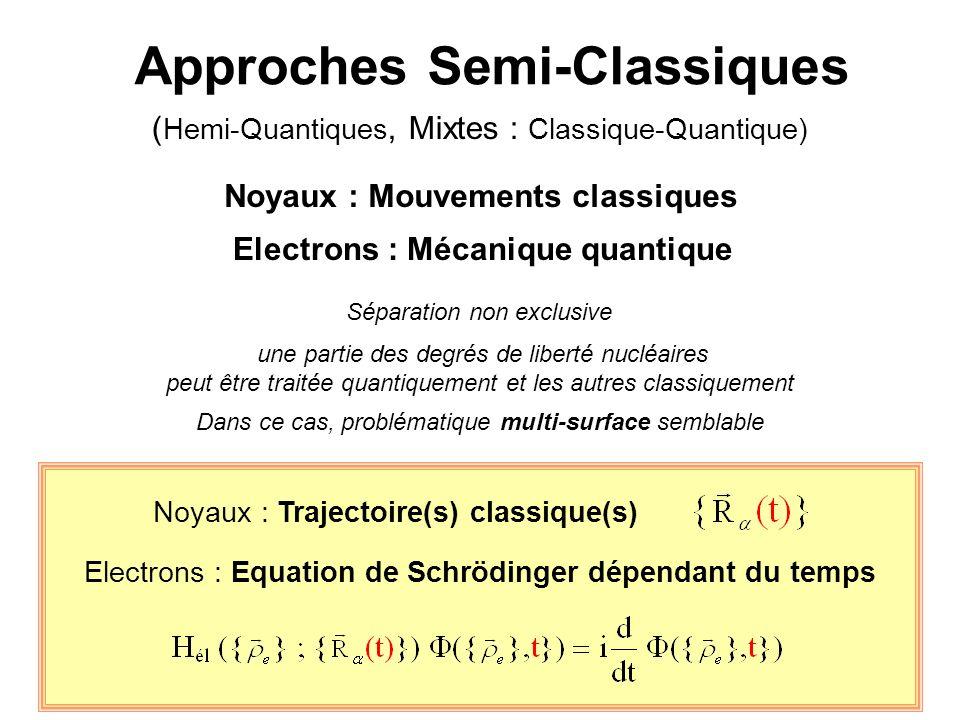 Noyaux : Mouvements classiques Electrons : Mécanique quantique
