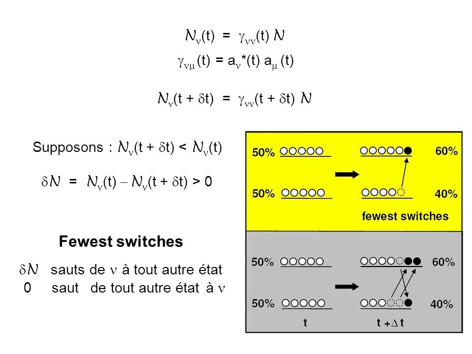 Fewest switches Nn(t) = gnn(t) N gnm (t) = an*(t) am (t)