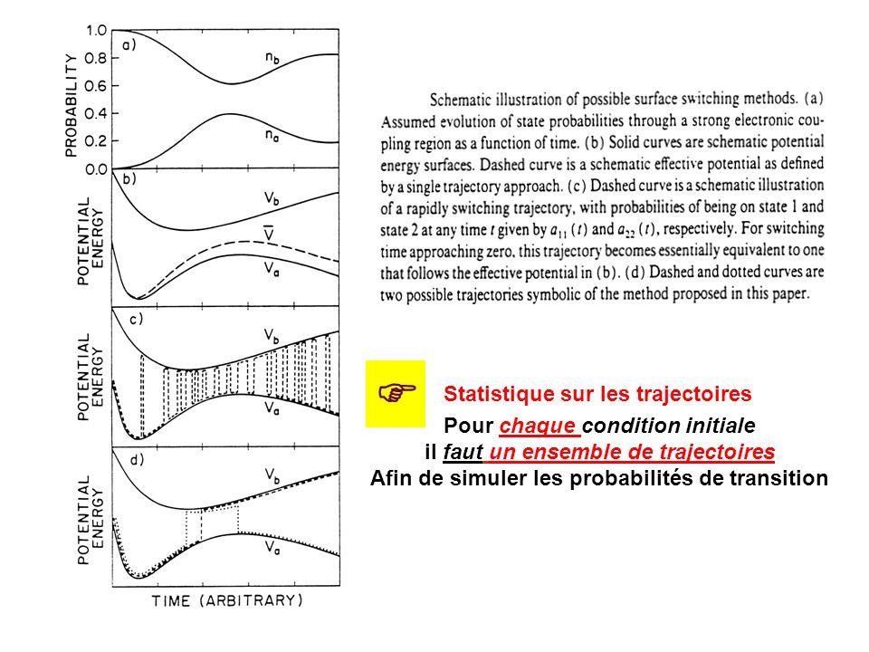  Statistique sur les trajectoires Pour chaque condition initiale